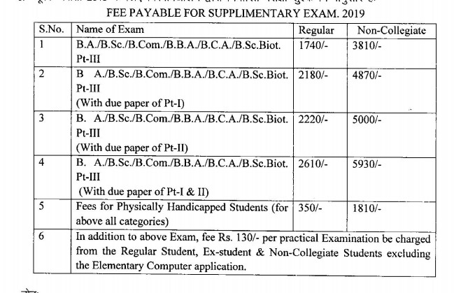 PDUSU Supplementary Exam form fee 2019