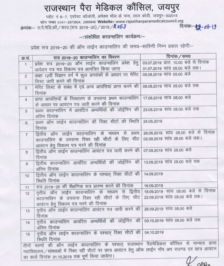 Rajasthan paramedical counselling List 2019