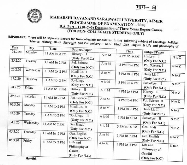 MDSU BA 1st Year Exam Time Table 2020