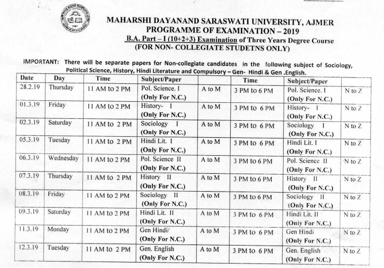 MDSU BA 1st year Last year exam time table 2019