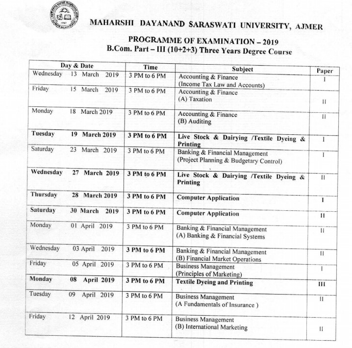 MDSU BCom Final year Last year exam time table 2019