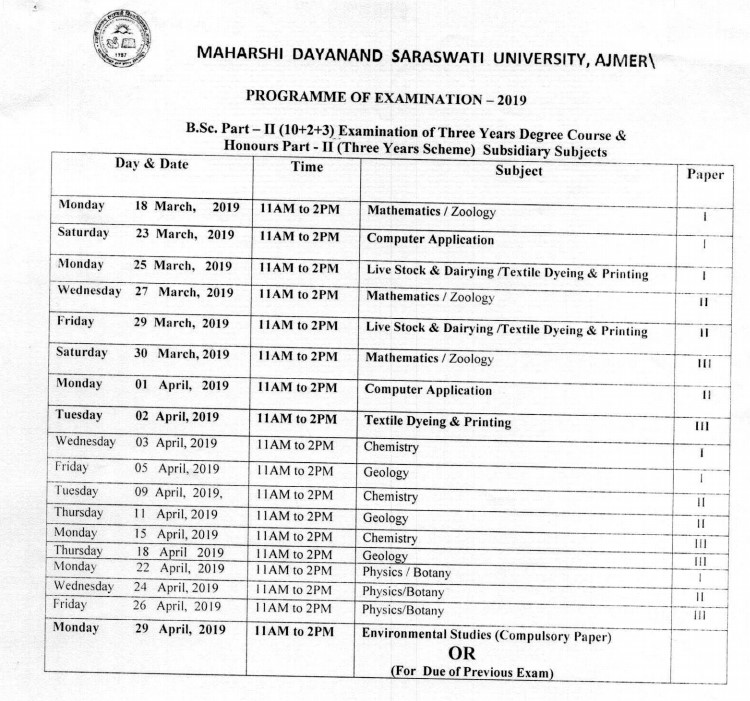 MDSU BSc 2nd year Last year exam time table 2019
