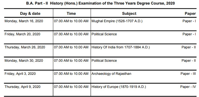 MGSU B.A. Part-II Hons. History Exam Time Table 2020