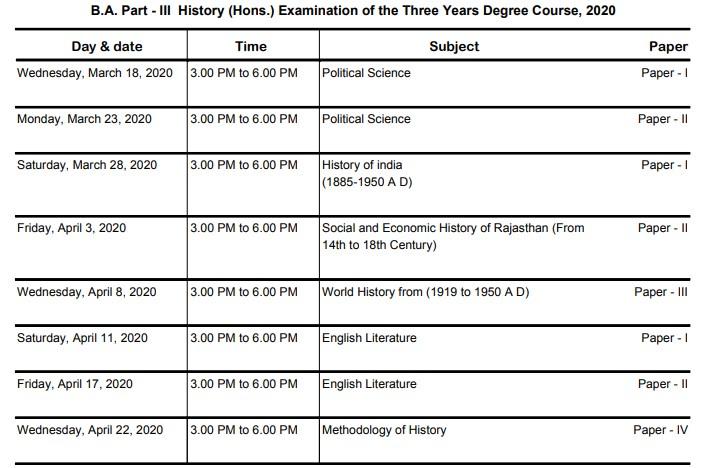 MGSU B.A. Part-III Hons. History Exam Time Table 2020