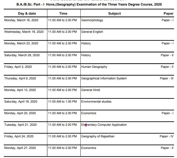 MGSU B.Sc. Part-I Hons. Geography Exam Time Table 2020