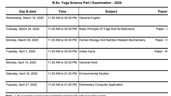 MGSU B.Sc. Part-I Yoga Science Exam Time Table 2020
