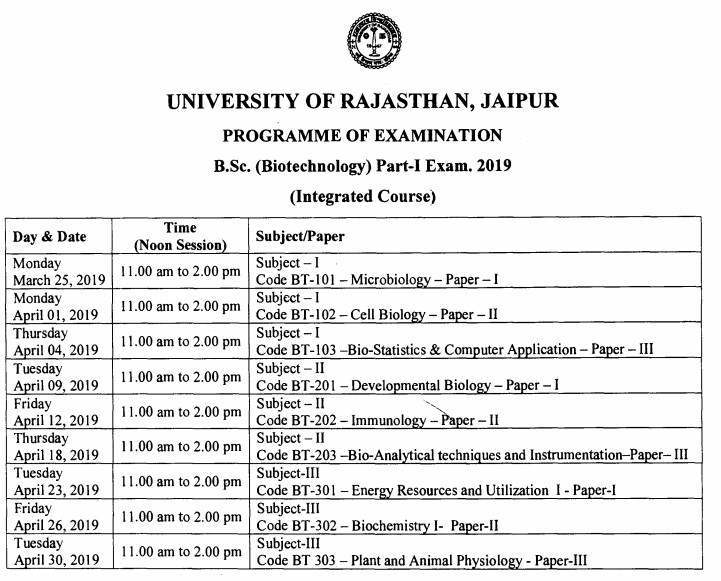 Rajasthan University BSc Biotechnology Part 1 last year time table 2019