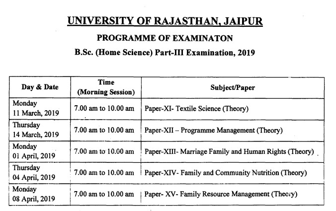 Rajasthan University BSc Home Science Final year time table 2019