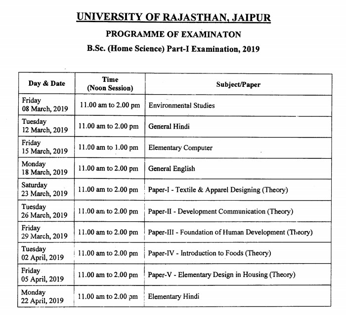 Rajasthan University BSc Home Science Part 1 last year time table 2019