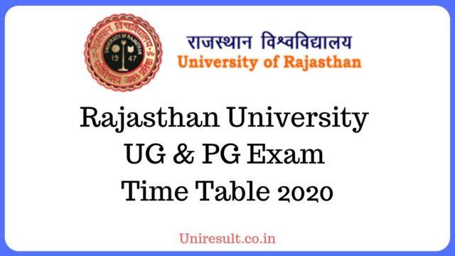 Rajasthan University UG & PG Exam Time Table 2020