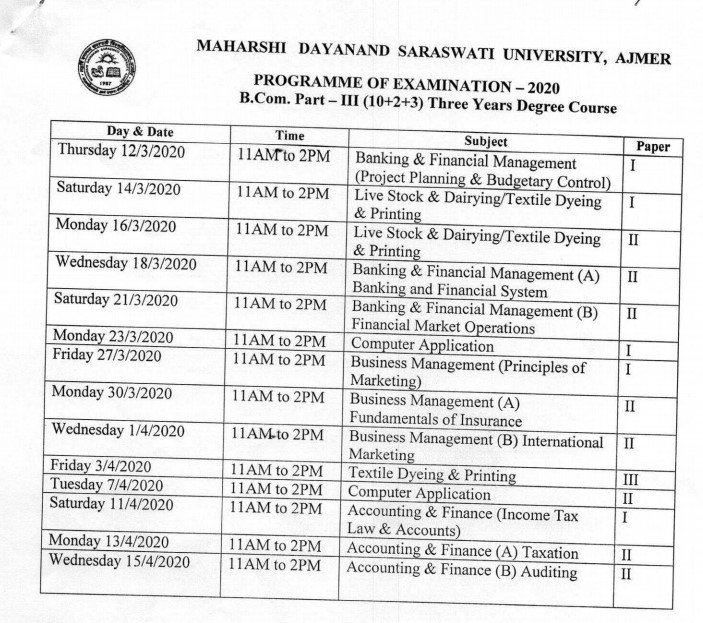 MDSU BCom Final year exam time table 2020