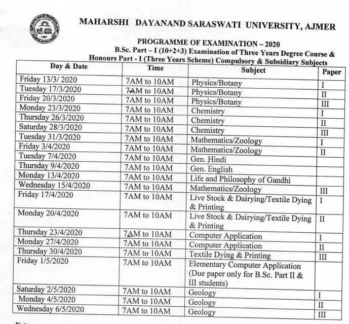 MDSU BSc 1st Year Exam Time Table 2020