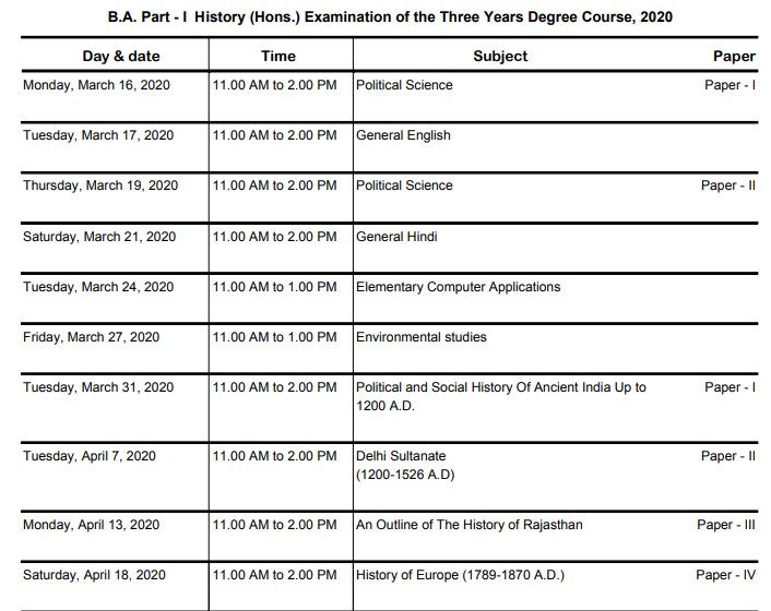 MGSU B.A. Part-I Hons. History Exam Time Table 2020