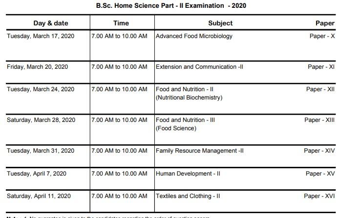 MGSU B.Sc. Part-II Home Science Exam Time Table 2020