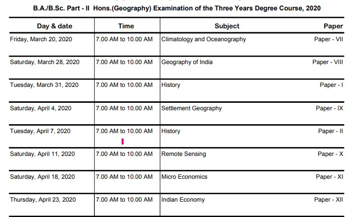 MGSU B.Sc. Part-II Hons. Geography Exam Time Table 2020