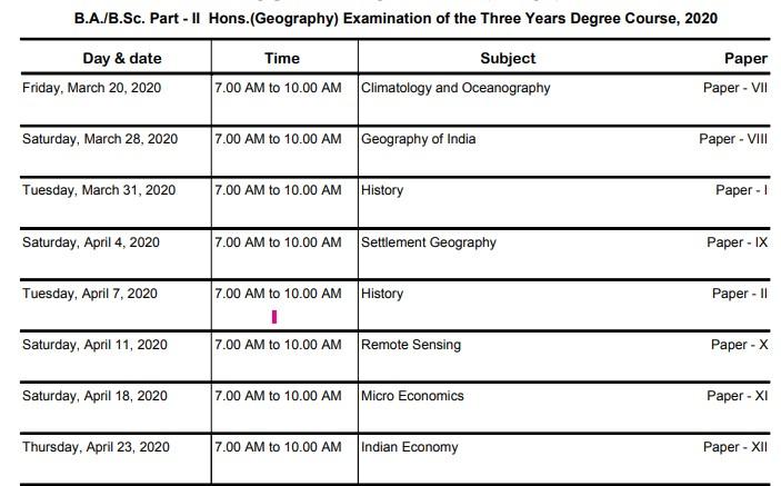 MGSU B.Sc. Part-II Hons. Geography Exam Time Table 2020