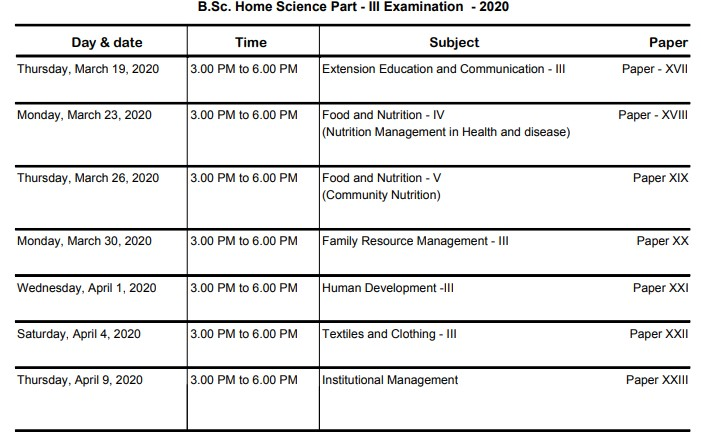 MGSU B.Sc. Part-III Home Science Exam Time Table 2020